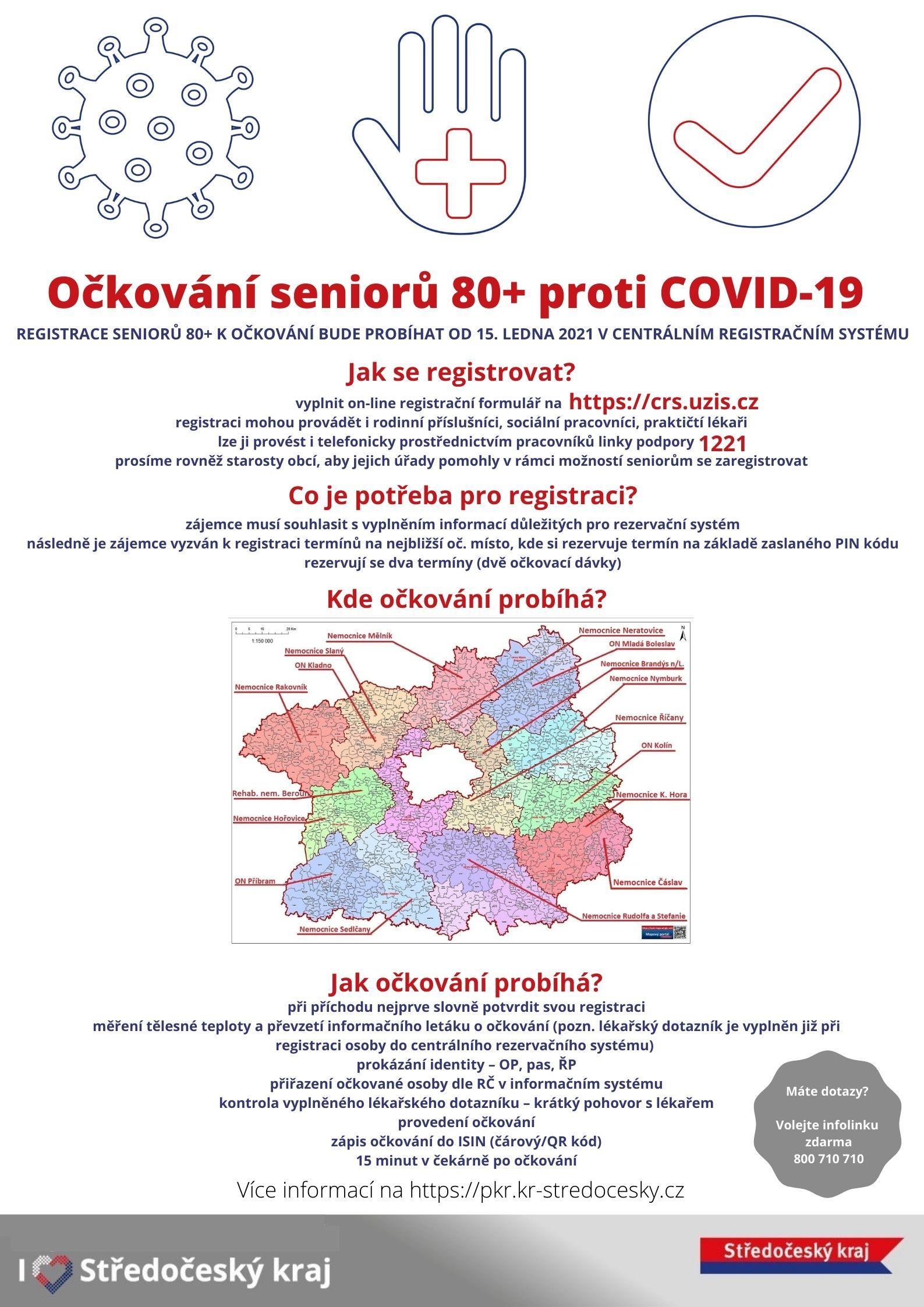 Informace o očkování seniorů 80+